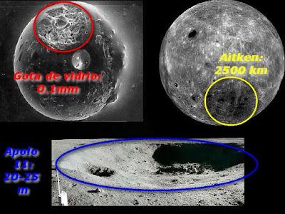 Comparación de cráteres en la luna