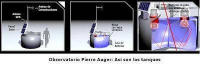 Tanques del Observatorio Pierre Auger