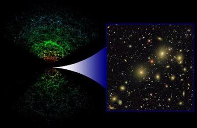 Mapa 3D SDSS