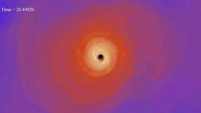 Simulación de disco de acreción de agujero negro