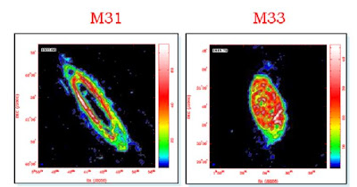 M31 y M33