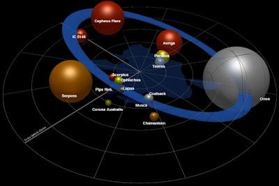 Nubes moleculares en Cinturón de Gould
