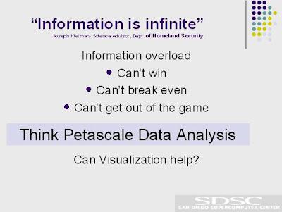 Información infinita