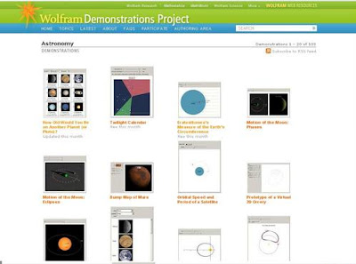 Demostraciones Wolfram