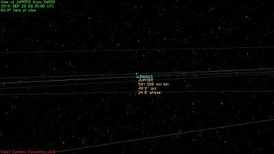 Simulador Sistema Solar JPL