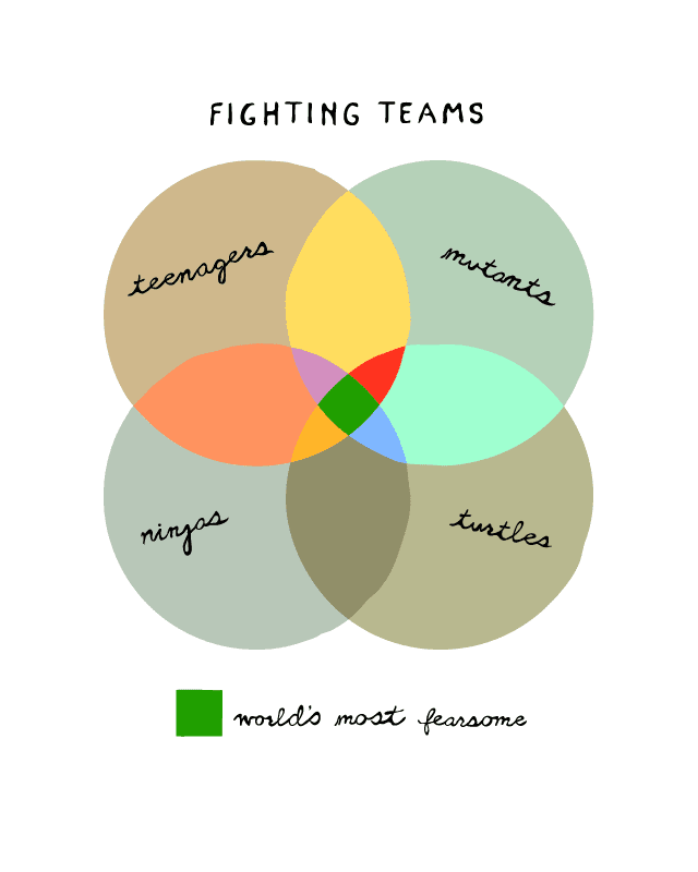 Fighting Teams by Nathan W Pyle