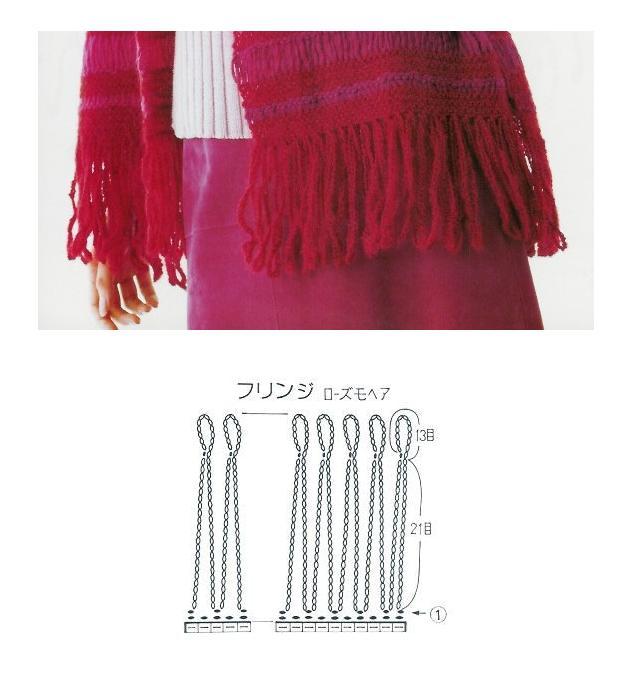 Bufandas tejidas para el invierno. Bufandas tejidas con crochet. Bonitas bufandas tejidas