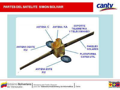 Ver fotos del satelite simon bolivar 33