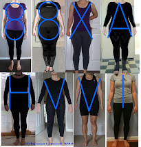 Figure Out Your Body Shape