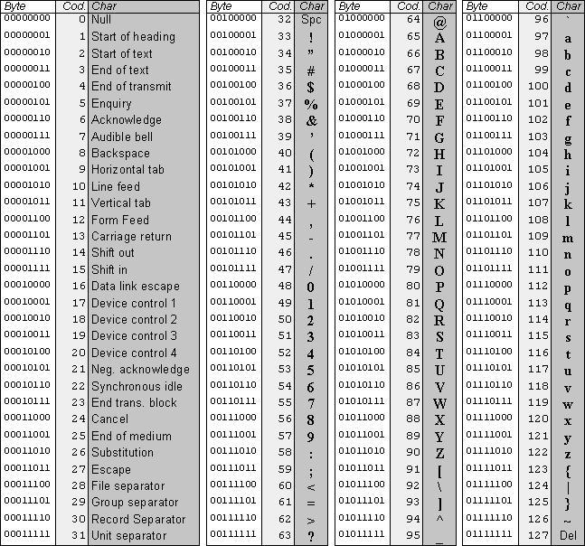 Numeros romanos del 1 al 10000 completos y en orden - Imagui