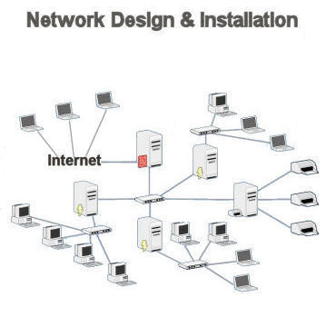 designing the distribution network for michael s hardware Data center best practices guide energy eficient design measures that can save money and reduce electricity use however center equipment deals with hardware and software deployment issues and has little.