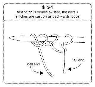 step 1 TKIO