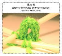 step 6 TKIO