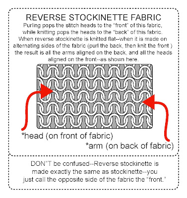 reverse stockinette fabric