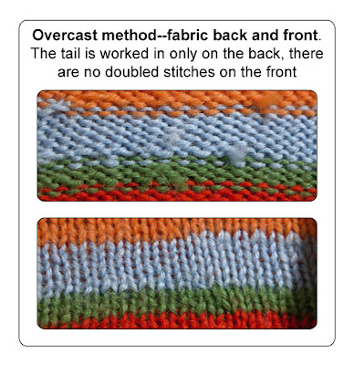 TECHknitting: The overcast method--part 3 of tails and joining in multi-color...