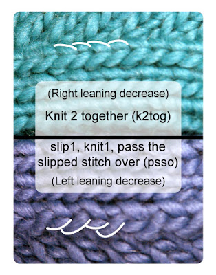 Techknitting Left Decreases The Evil Twin Part 2 Of Right And