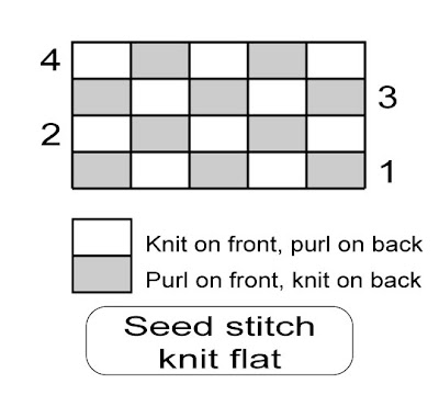 Knitting Seed Stitch With Odd Number Of Stitches : TECHknitting: Life on the edge--stitch patterns that can take it and not curl...