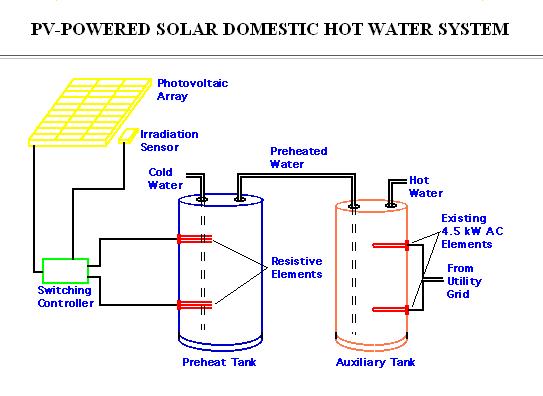 Renovables sin limites una economia de 2 litro - Como instalar termo electrico ...