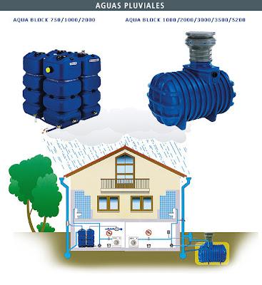fuente agua pluviales: