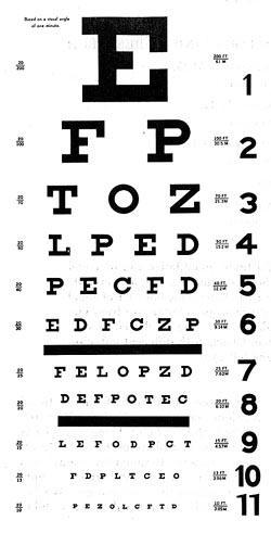 845a3de339274 Depois de testar cada olho separadamente para longe, caso o paciente tenha  mais de 40 anos o médico te dará uma tabela de leitura de perto e testará a  ...
