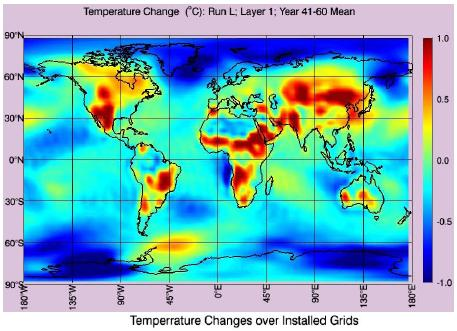 warmer Earth?
