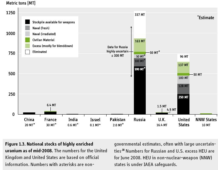 Uranium to 2020 Update