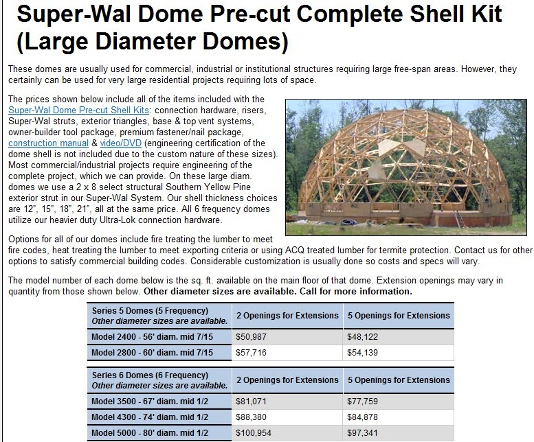 Geodesic Domes and ETFE Pricing | NextBigFuture.com on 1500 sq ft home floor plans, 900 sq ft home floor plans, 2000 sq ft home floor plans, 650 sq ft home floor plans, 800 sq ft home floor plans, 1600 sq ft home floor plans, 7500 sq ft home floor plans, 1000 sq ft home floor plans, 550 sq ft home floor plans, 3000 sq ft home floor plans, 400 sq ft home floor plans, 1200 sq ft home floor plans, 7000 sq ft home floor plans, 2500 sq ft home floor plans, 450 sq ft home floor plans, 1400 sq ft home floor plans, 200 sq ft home floor plans, 750 sq ft home floor plans, 600 sq ft home floor plans, 5000 sq ft home floor plans,