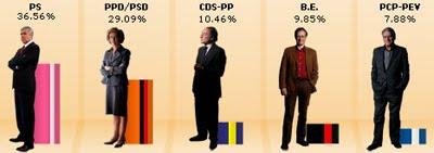 legislativas 2009