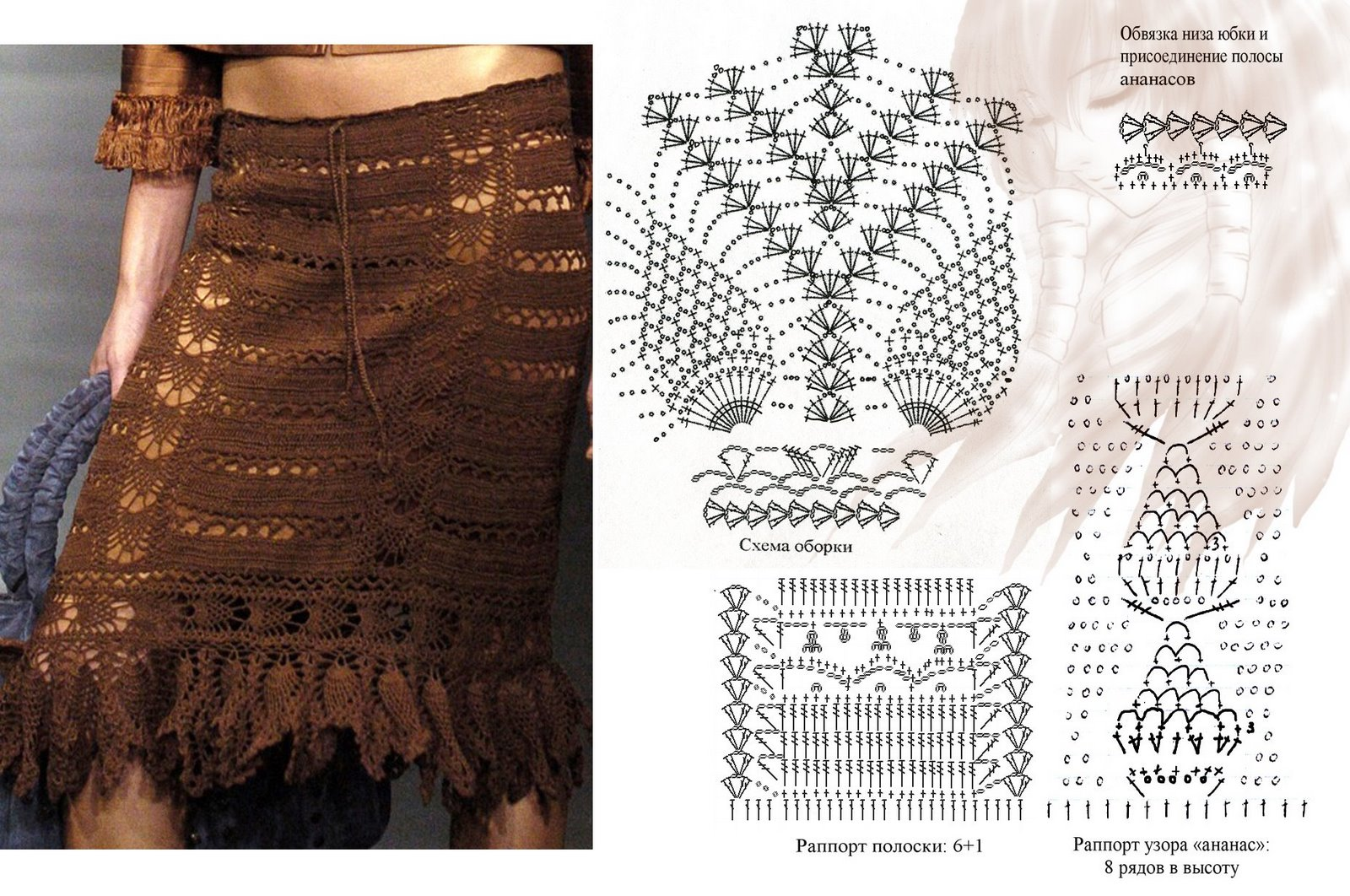 Crochet Patterns Skirt : CROCHET PATTERN PINEAPPLE SKIRT - CROCHET PATTERNS