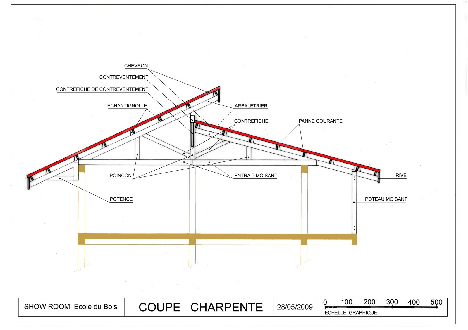 Carpentier Charpente Construction BOIS sarl