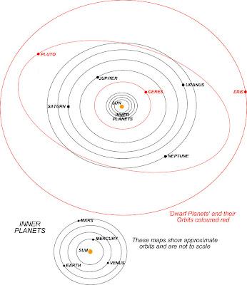new-solar-system.jpg