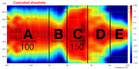 directivity-diagram.jpg