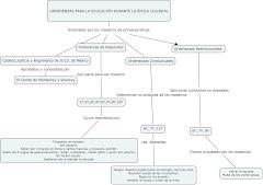 """Mapa conceptual """"ordenanzas"""""""