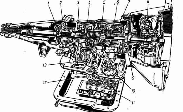 ibarra gonzalez marco antonio 5 amm  trasmision automatica
