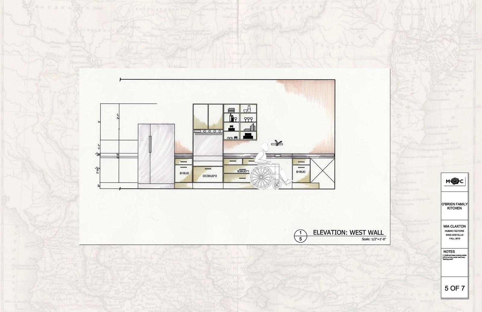 Universal Kitchen Appliances Universal Kitchen Aim To Design