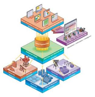 Imagen ilustrativa de la gestión por procesos