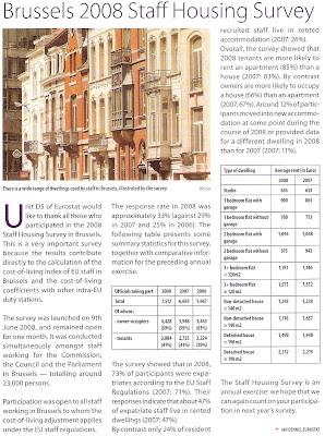 EUROSTAT housing survey 2008