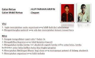 Calon Ketua dan Wakil Ketua OSIS SMAN 1 Pakong Periode 2010/2011