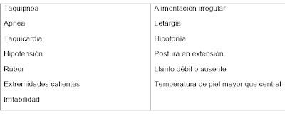 NOVEDADES EN ENFERMERIA TERMOREGULACION EN NEONATOS