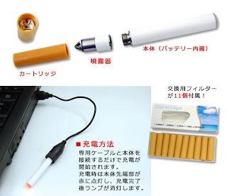 Contoh rokok elektronik yang dicipta di China