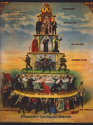 http://2.bp.blogspot.com/_WJeP-5s91e0/TGyjMqmdAYI/AAAAAAAAAGs/kClr0aQsZ_E/s1600/pyramid-of-capitalism-system.jpg