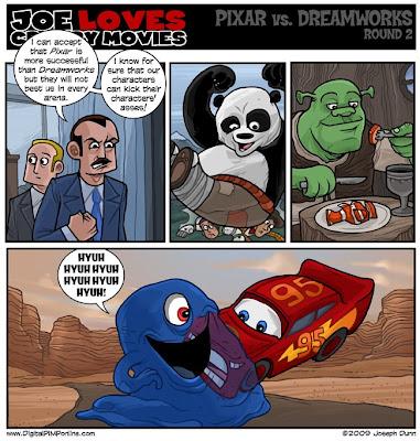 pixar up doug. Birthed by Doug Warren at