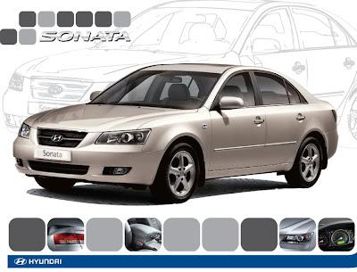 Max Car Loan Interest Rate Minnesota
