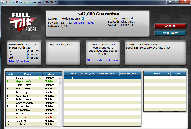 Chopped $42k GTD HU for $6.9k