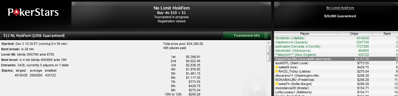 6/3400+ for $1.1k