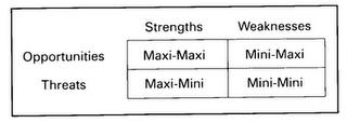 external threats for maxis