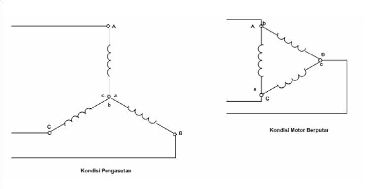 rangkaian motor dahlander