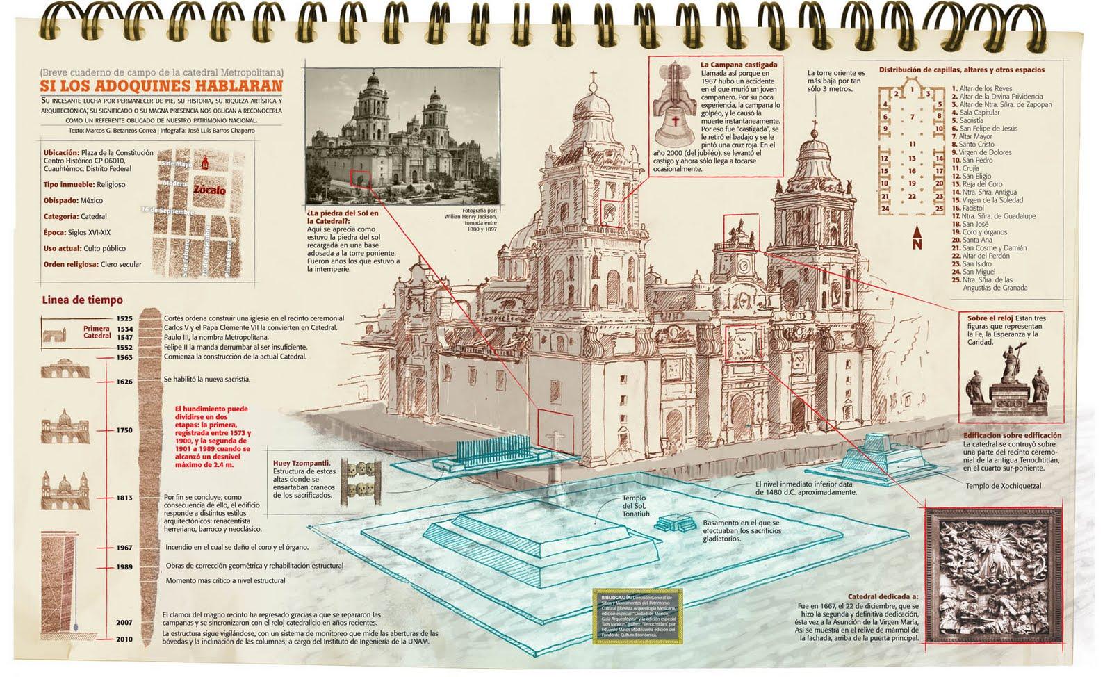 Infografia salle 2010 agosto 2010 for Infografia arquitectura