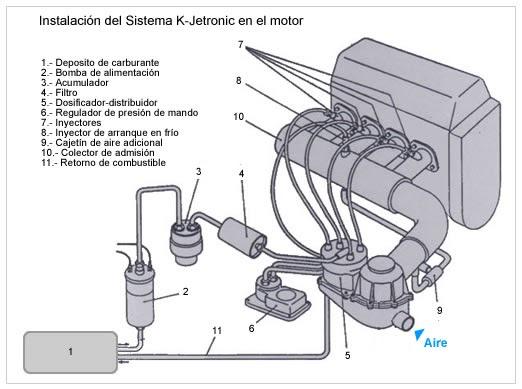 la nueva era de la electricidad  inyeccion de combustible mecanica