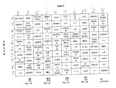 super bowl pool chart